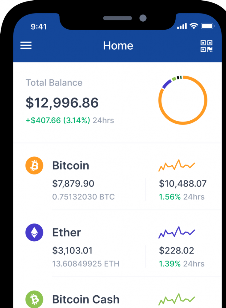 Importance of having a crypto wallet